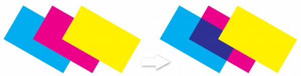 Impressão sobreposta apenas no objeto que estiver ativo, junto com o que está abaixo.