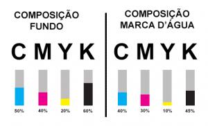 Composição de cor Marca d'água com fundo preto l Gráfica Atual Card